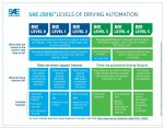 j3016-levels-of-driving-automation-12-10.jpg